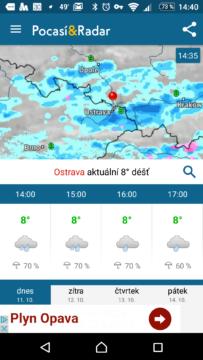 Počasí a radar