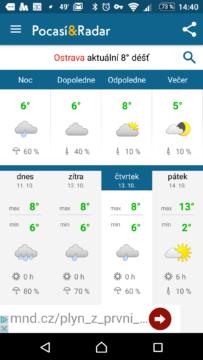Předpověď počasí na čtvrtek