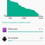 Sony Xperia Z5 – výdrž na baterii 2