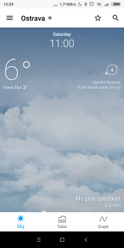 Aplikace láká na animace počasí