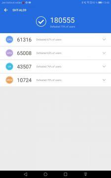 Huawei MediaPad M5 antutu