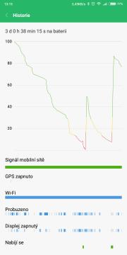 Pokud se ale trochu uskromníte, tak baterie Xiaomi Mi MIx 2S vás odmění i dvěma dny