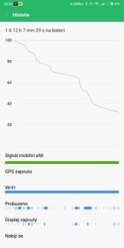 Na jedno nabití Xiaomi Mi Mix 2S vydrží při náročném používání jeden den