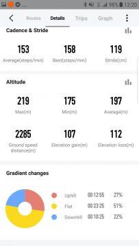 detail behu aplikace amazfit watch