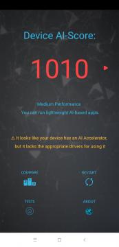 Výsledné skóre AI Benchmark