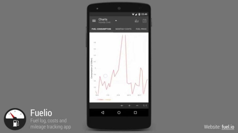 Fuelio Pro - fuel log and costs tracking app for Android