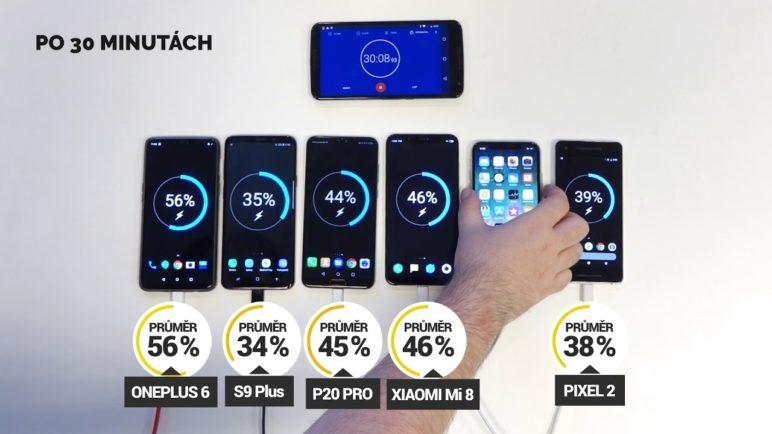 Rychlost nabíjení telefonů - Velké srovnání SvetAndroida.cz